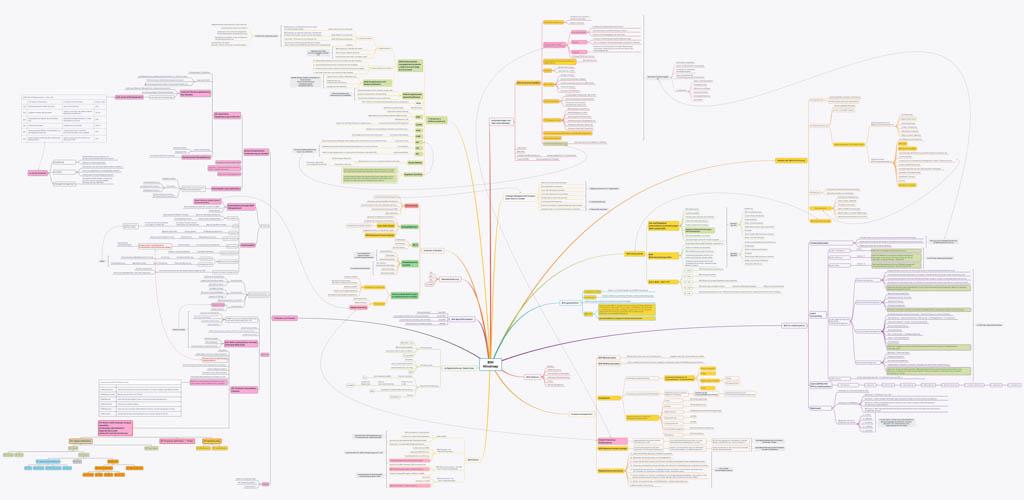 VDI Fortbildung BIM Manager Autodesk Revit